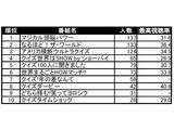 quiz_fukkatsu001.jpg
