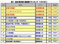 rosen_hyouka002.jpg